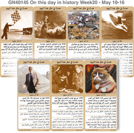 تاريخ: حدث في مثل هذا اليوم - ١٠ - ١٦ أيار - الأسبوع ٢٠ infographic