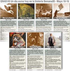HISTORY: Un día como hoy e Mayo 10-16, 2020 (semana20) infographic
