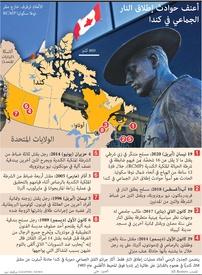 جريمة: أعنف حوادث إطلاق النار الجماعي في كندا infographic