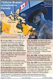VERBRECHEN: Tödlichste Massenschießerei in Kanada infographic