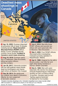 CRIME: Deadliest mass shootings in Canada infographic