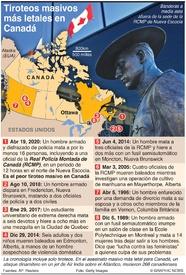 CRIMEN: Tiroteos masivos más letales en Canadá infographic