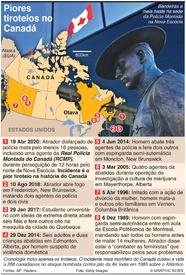 CRIME: Piores tiroteios no Canadá infographic