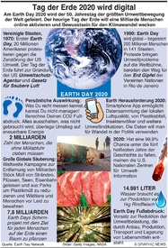 UMWELT: Earth Day 2020 infographic