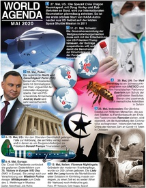 WORLD AGENDA: Mai 2020 infographic
