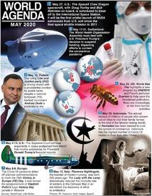 WORLD AGENDA: May 2020 infographic
