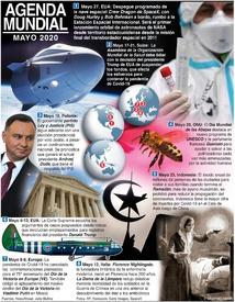 AGENDA MUNDIAL: Mayo 2020 infographic