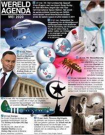 WERELDAGENDA: May 2020 infographic
