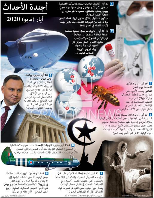 أجندة الأحداث - أيار ٢٠٢٠ infographic
