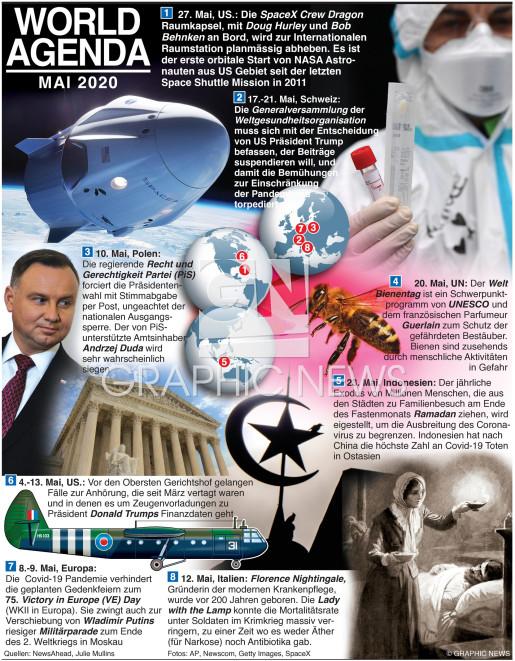 Mai 2020 infographic