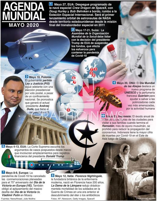 Mayo 2020 infographic