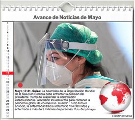 AGENDA MUNDIAL: Mayo 2020 Interactivo infographic