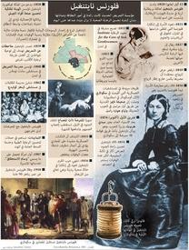 تاريخ: الذكرى الـ ٢٠٠ لولادة فلورنس نايتنغيل infographic