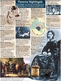 GESCHIEDENIS: Florence Nightingale 200e verjaardag infographic