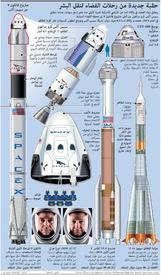 فضاء: حقبة جديدة من رحلات الفضاء لنقل البشر infographic