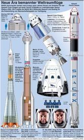 WELTRAUM: Erster bemannter SpaceX Flug infographic