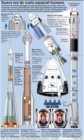 ESPACIO: Primer vuelo tripulado de SpaceX  infographic