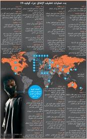 صحة: بدء عمليات تخفيف الإغلاق جراء كوفيد١٩ infographic