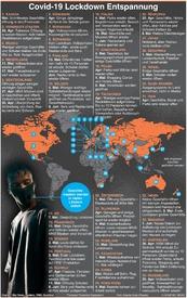 GESUNDHEIT: Erleichterung bei globalen Lockdowns infographic