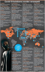 GEZONDHEID: Easing global lockdowns infographic