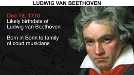 HISTORY: 250th anniversary of Beethoven's birth animation infographic