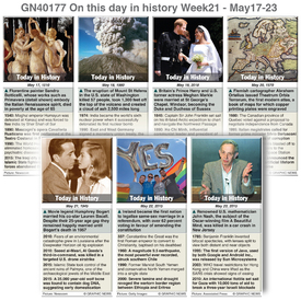 HISTORY: On this day May 17-23, 2020 (week 21) infographic