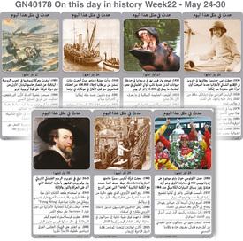 تاريخ: حدث في مثل هذا اليوم: ٢٤ - ٣٠ أيار - الأسبوع ٢٢ infographic