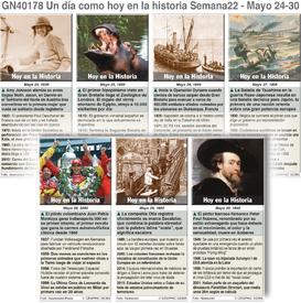 HISTORIA: Un día como hoy Mayo 24-30, 2020 (semana 22) infographic