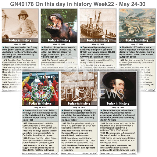 On this day May 24-30, 2020 (week 22) infographic