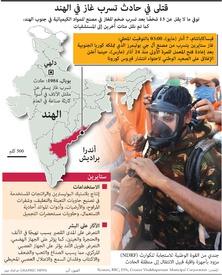 حوادث: قتلى في حادث تسرب غاز في الهند infographic