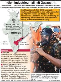 UNFALL: Gasaustritt in Indien infographic