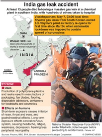 ACCIDENTS: India gas leak (1) infographic