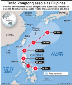 METEOROLOGIA: Tufão Vongfong infographic