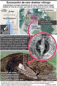NORUEGA: El drakkar vikingo de Gjellestad  infographic