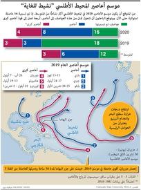 طقس: موسم أعاصير المحيط الأطلسي ... نشيط للغاية infographic
