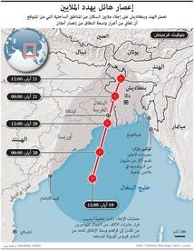 طقس: إعصار هائل يهدد الملايين infographic