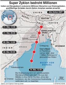 WETTER: Zyklon Amphan infographic