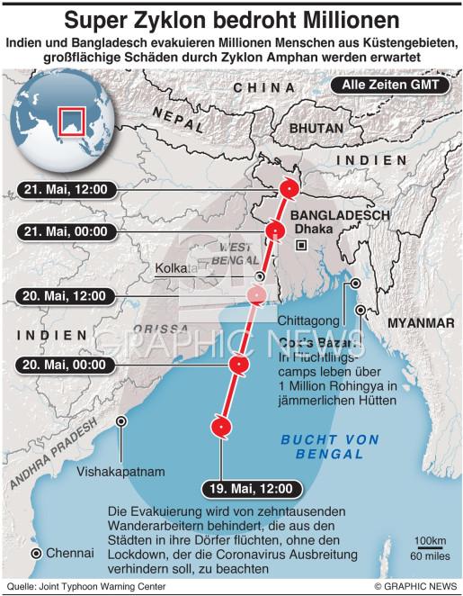 Zyklon Amphan infographic