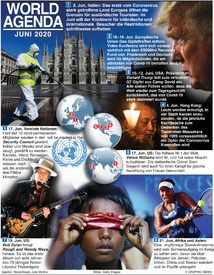 WORLD AGENDA: Juni 2020 infographic