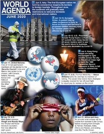 WORLD AGENDA: June 2020 infographic