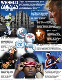 WERELDAGENDA: Juni 2020 infographic