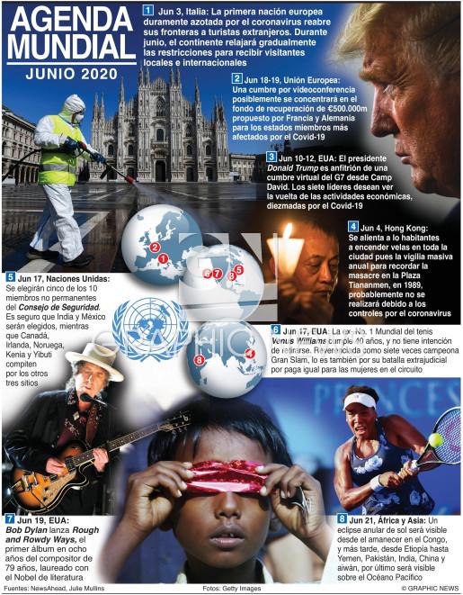 Junio 2020 infographic
