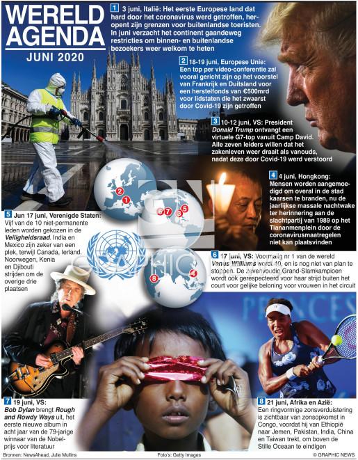 Juni 2020 infographic