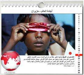 أخبار: أجندة العالم - حزيران ٢٠٢٠ - رسم تفاعلي infographic