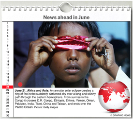 WORLD AGENDA: June 2020 interactive infographic