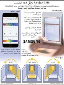 تكنولوجيا: نافذة اصطناعية تحاكي ضوء الشمس infographic