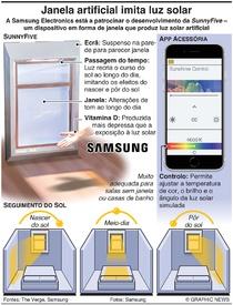 TECNOLOGIA: Janela artificial imita luz solar infographic