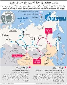 طاقة: روسيا تخطط لمد خط أنابيب غاز ثان إلى الصين infographic