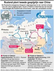 ENERGIE: Rusland plant tweede gaspijplijn naar China infographic