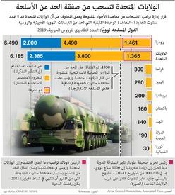 عسكري: الولايات المتحدة تنسحب من صفقة الحد من الأسلحة infographic
